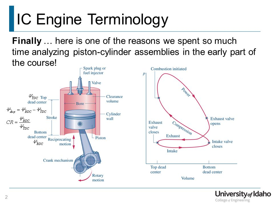 IC Engine Terminology Fuel-Air ignition –Spark Gasoline engines –Compression Diesel engines 4-Stroke Engine –Four strokes (intake, compression, power stroke, exhaust) are executed for every two revolutions of the crankshaft, and one thermodynamic cycle 2-Stroke Engine –Two strokes (intake, compression, power stroke, and exhaust) are executed for every one revolution of the crankshaft, and one thermodynamic cycle 3