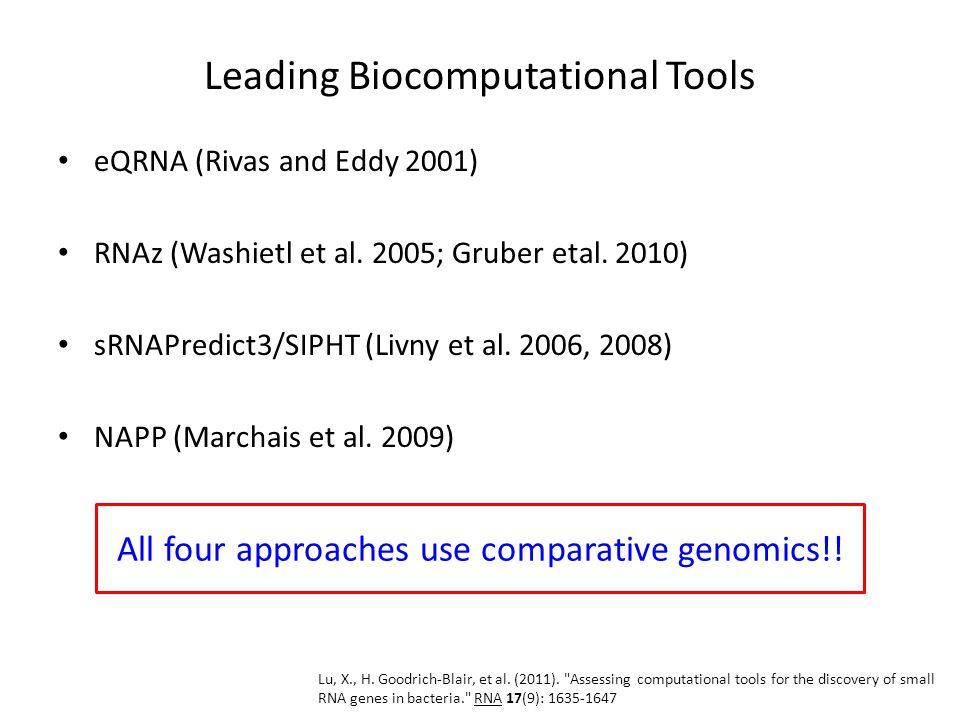 Leading Biocomputational Tools eQRNA (Rivas and Eddy 2001) RNAz (Washietl et al.