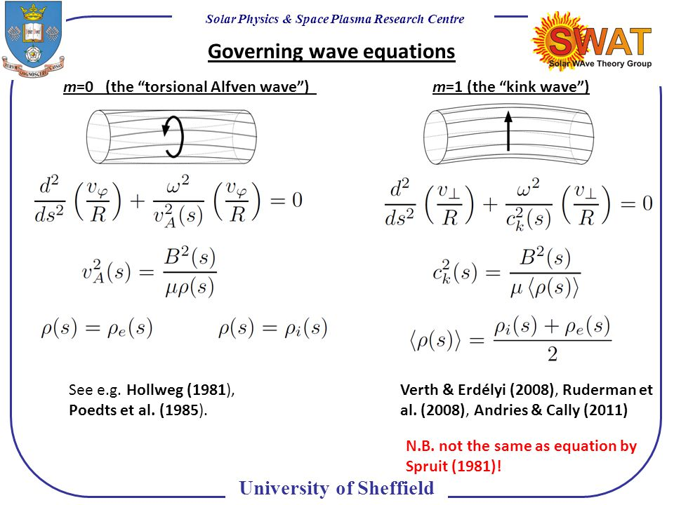 Solar Physics & Space Plasma Research Centre University of Sheffield Governing wave equations m=0 (the torsional Alfven wave ) m=1 (the kink wave ) See e.g.
