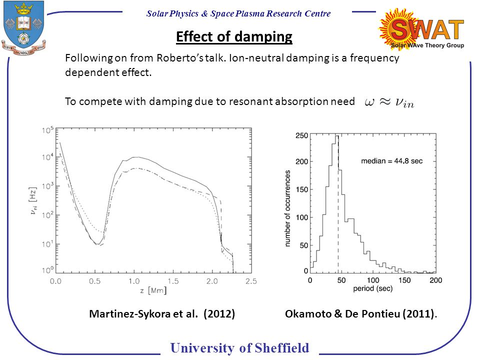 Solar Physics & Space Plasma Research Centre University of Sheffield Effect of damping Following on from Roberto's talk.
