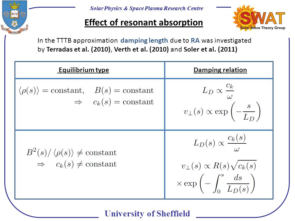 Solar Physics & Space Plasma Research Centre University of Sheffield Effect of resonant absorption In the TTTB approximation damping length due to RA was investigated by Terradas et al.