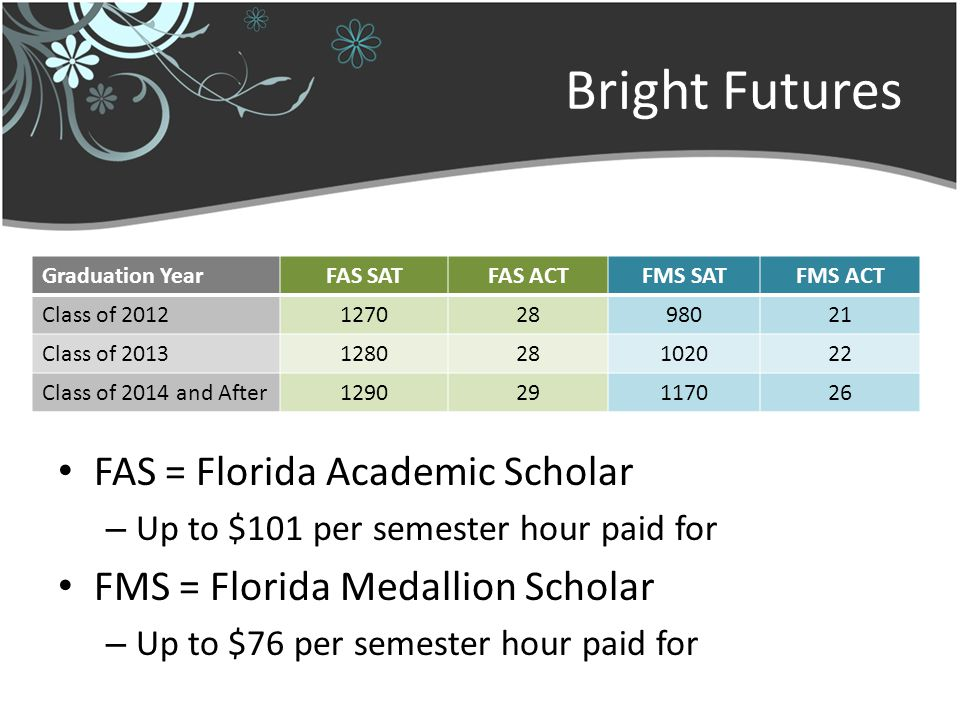 Bright Futures Graduation YearFAS SATFAS ACTFMS SATFMS ACT Class of 201212702898021 Class of 2013128028102022 Class of 2014 and After129029117026 FAS = Florida Academic Scholar – Up to $101 per semester hour paid for FMS = Florida Medallion Scholar – Up to $76 per semester hour paid for