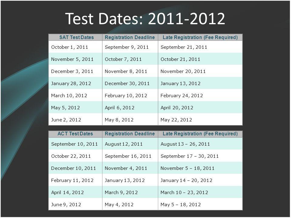 Test Dates: 2011-2012 SAT Test DatesRegistration DeadlineLate Registration (Fee Required) October 1, 2011September 9, 2011September 21, 2011 November 5, 2011October 7, 2011October 21, 2011 December 3, 2011November 8, 2011November 20, 2011 January 28, 2012December 30, 2011January 13, 2012 March 10, 2012February 10, 2012February 24, 2012 May 5, 2012April 6, 2012April 20, 2012 June 2, 2012May 8, 2012May 22, 2012 ACT Test DatesRegistration DeadlineLate Registration (Fee Required) September 10, 2011August 12, 2011August 13 – 26, 2011 October 22, 2011September 16, 2011September 17 – 30, 2011 December 10, 2011November 4, 2011November 5 – 18, 2011 February 11, 2012January 13, 2012January 14 – 20, 2012 April 14, 2012March 9, 2012March 10 – 23, 2012 June 9, 2012May 4, 2012May 5 – 18, 2012