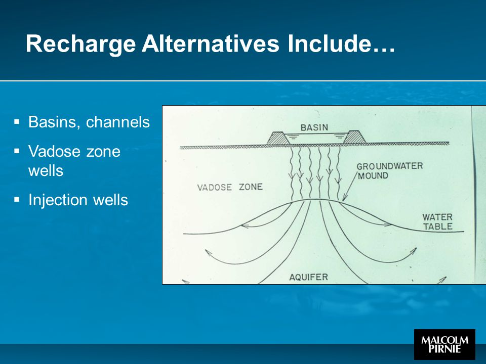 Recharge Alternatives Include…  Basins, channels  Vadose zone wells  Injection wells