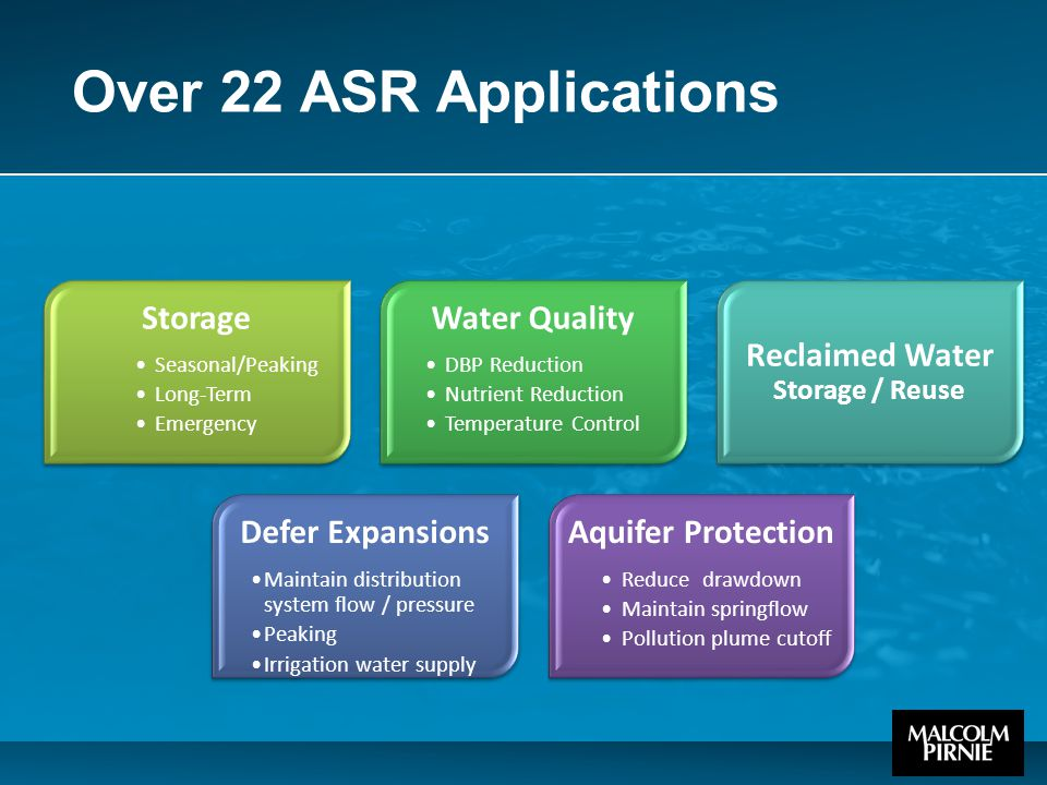 Over 22 ASR Applications Storage Seasonal/Peaking Long-Term Emergency Water Quality DBP Reduction Nutrient Reduction Temperature Control Reclaimed Water Storage / Reuse Defer Expansions Maintain distribution system flow / pressure Peaking Irrigation water supply Aquifer Protection Reduce drawdown Maintain springflow Pollution plume cutoff