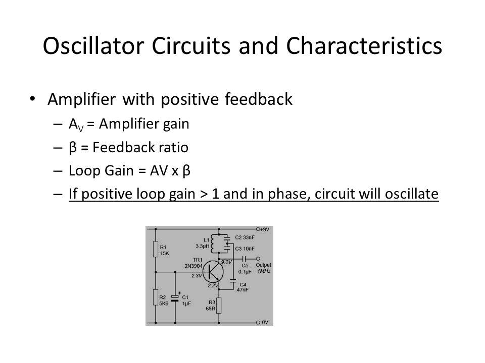 Oscillator Circuits and Characteristics Amplifier with positive feedback – A V = Amplifier gain – β = Feedback ratio – Loop Gain = AV x β – If positiv