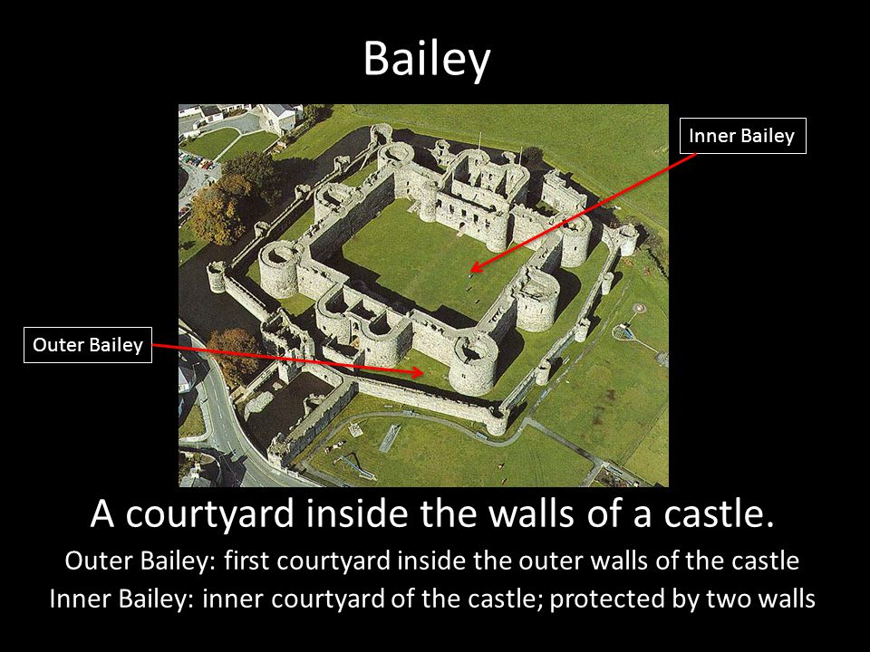 Bailey A courtyard inside the walls of a castle. Outer Bailey: first courtyard inside the outer walls of the castle Inner Bailey: inner courtyard of t