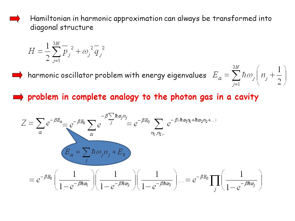 Hamiltonian in harmonic approximation can always be transformed into diagonal structure harmonic oscillator problem with energy eigenvalues problem in