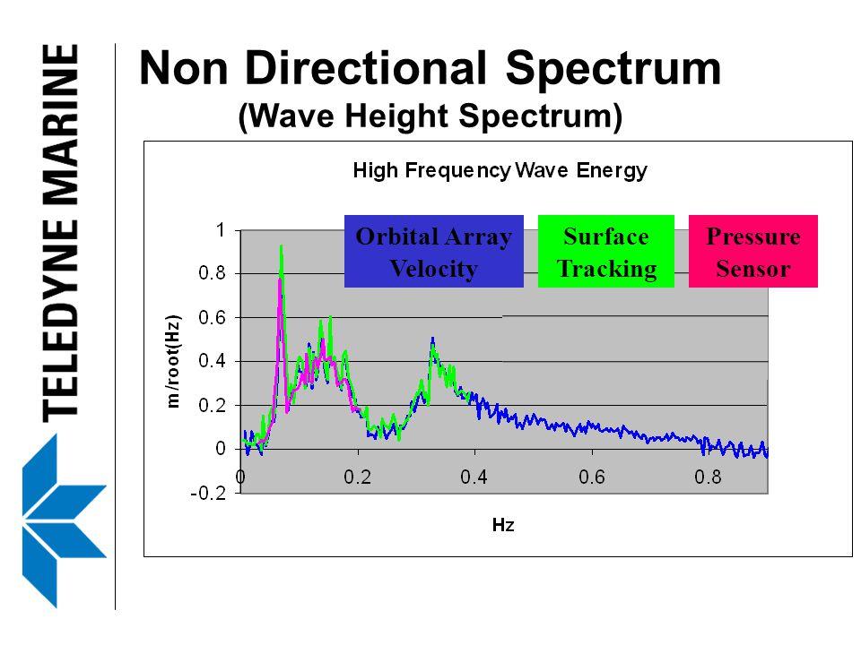 Non Directional Spectrum (Wave Height Spectrum) Surface Tracking Orbital Array Velocity Pressure Sensor