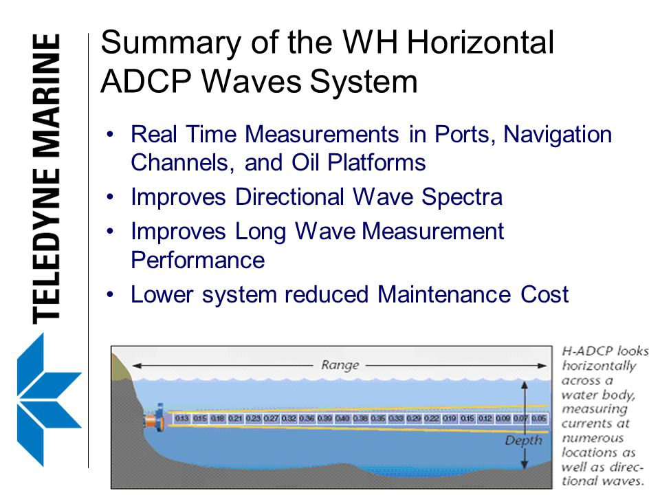 Real Time Measurements in Ports, Navigation Channels, and Oil Platforms Improves Directional Wave Spectra Improves Long Wave Measurement Performance L