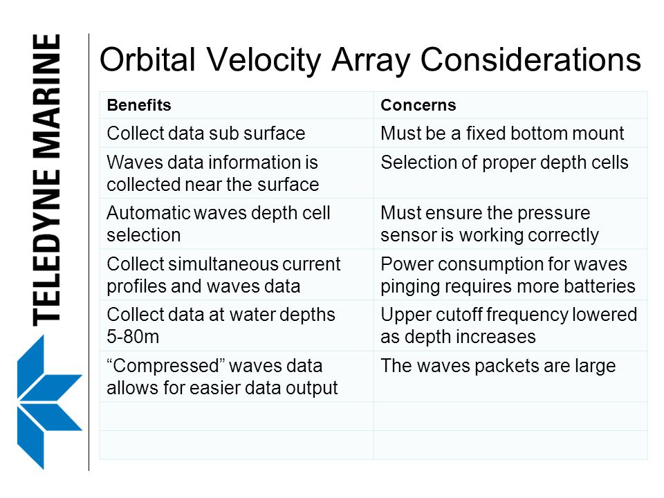 Orbital Velocity Array Considerations BenefitsConcerns Collect data sub surfaceMust be a fixed bottom mount Waves data information is collected near the surface Selection of proper depth cells Automatic waves depth cell selection Must ensure the pressure sensor is working correctly Collect simultaneous current profiles and waves data Power consumption for waves pinging requires more batteries Collect data at water depths 5-80m Upper cutoff frequency lowered as depth increases Compressed waves data allows for easier data output The waves packets are large