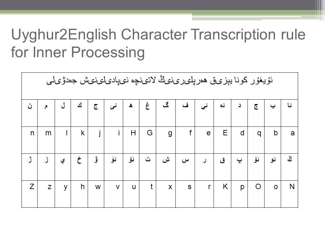 Uyghur2English Character Transcription rule for Inner Processing ئۇيغۇر كونا يېزىق ھەرپلىرىنىڭ لاتىنچە ئىپادىلىنىش جەدۋىلى ئابچدئەئېفگغھئىجكلمن abqdEefgGHijklmn ڭئوئۆپقرسشتئۇئۈۋخيزژ NoOpKrsxtuvwhyzZ