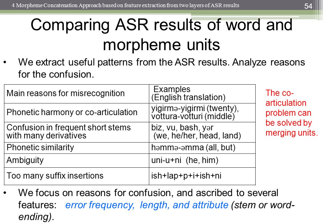 54 Comparing ASR results of word and morpheme units We extract useful patterns from the ASR results. Analyze reasons for the confusion. Main reasons f