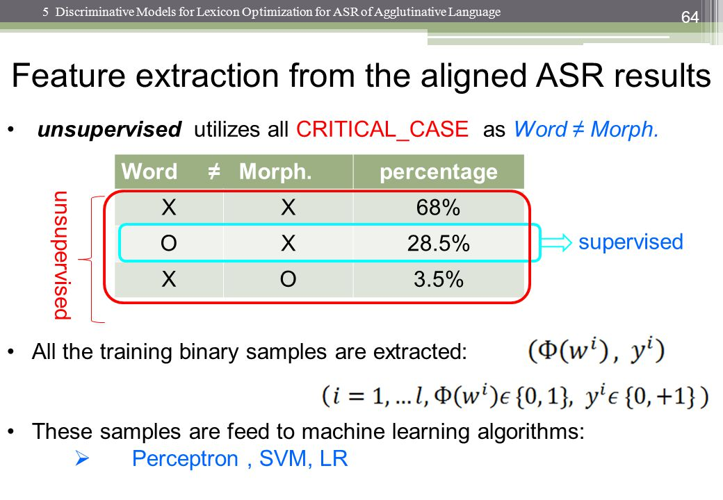 64 unsupervised utilizes all CRITICAL_CASE as Word ≠ Morph. Word ≠ Morph.percentage XX68% OX28.5% XO3.5% supervised unsupervised All the training bina