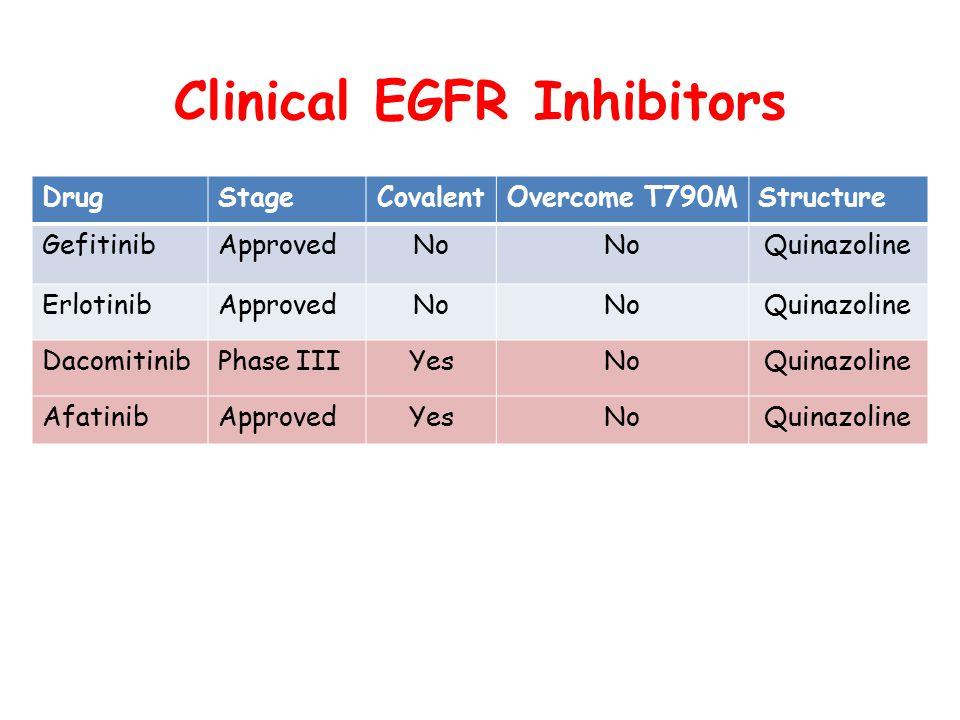 Digital Droplet PCR for detection of tumor derived mutations in circulating free (cf) DNA Oxnard et el.