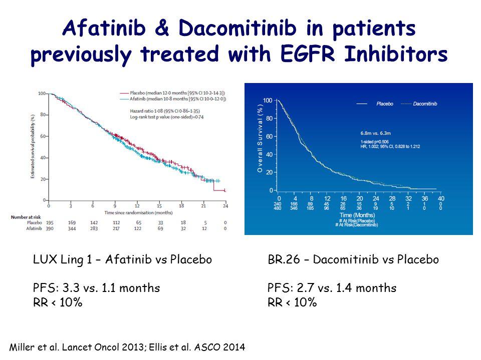 Non-invasive disease monitoring Serial monitoring for EGFR activating and EGFR T790M resistance mutation in erlotinib treated EGFR mutant patients Oxnard et al.