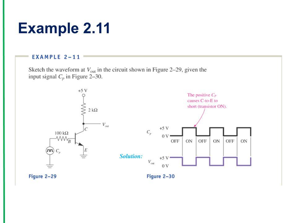 Example 2.11