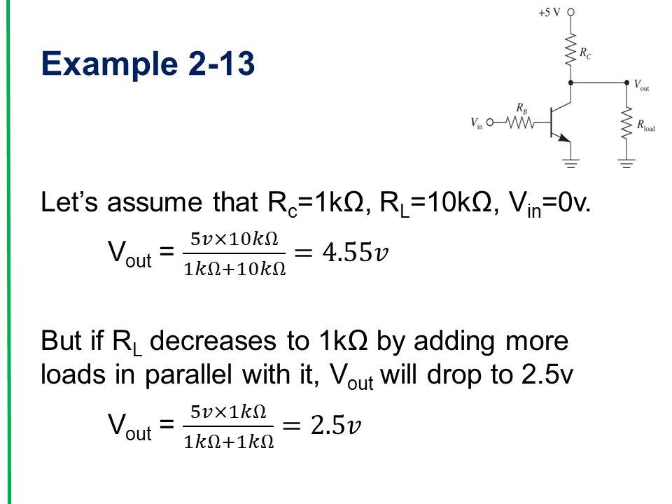 Example 2-13