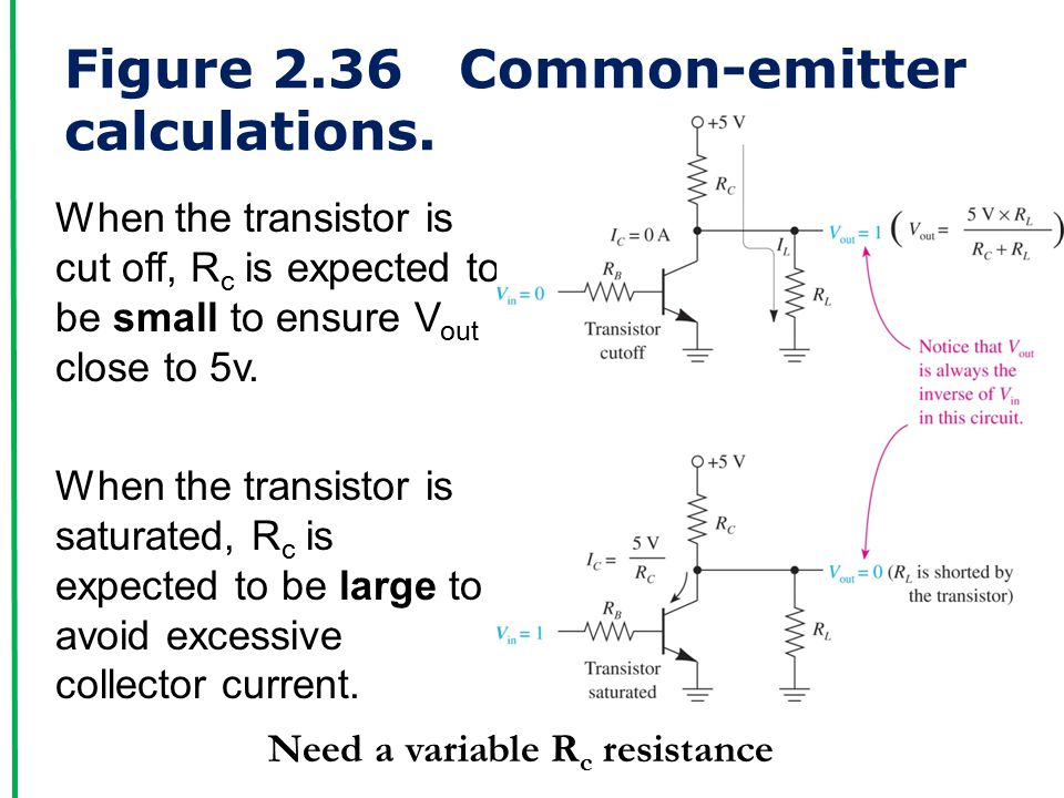 Figure 2.36 Common-emitter calculations.
