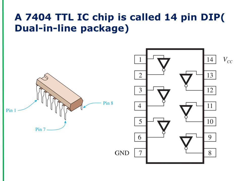 A 7404 TTL IC chip is called 14 pin DIP( Dual-in-line package)