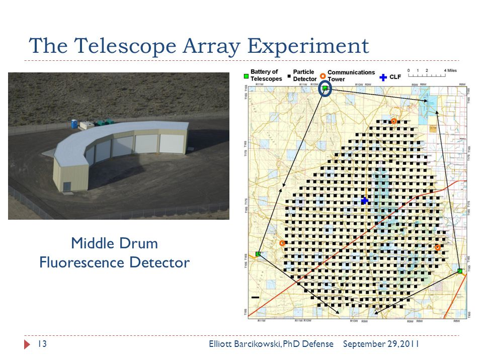 The Telescope Array Experiment September 29, 2011Elliott Barcikowski, PhD Defense13 Middle Drum Fluorescence Detector