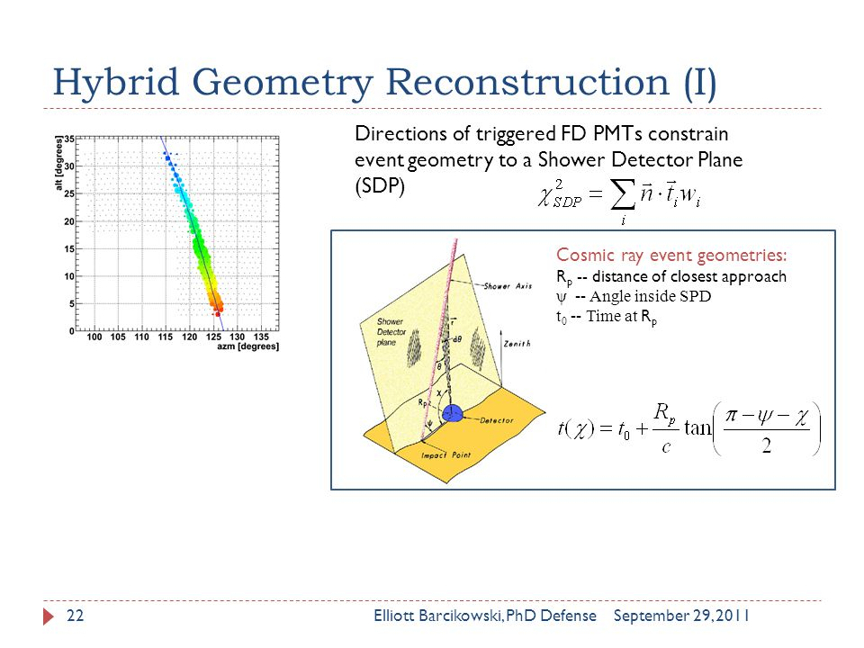 Hybrid Geometry Reconstruction (I) September 29, 2011Elliott Barcikowski, PhD Defense22 Directions of triggered FD PMTs constrain event geometry to a Shower Detector Plane (SDP) Cosmic ray event geometries: R p -- distance of closest approach ψ -- Angle inside SPD t 0 -- Time at R p