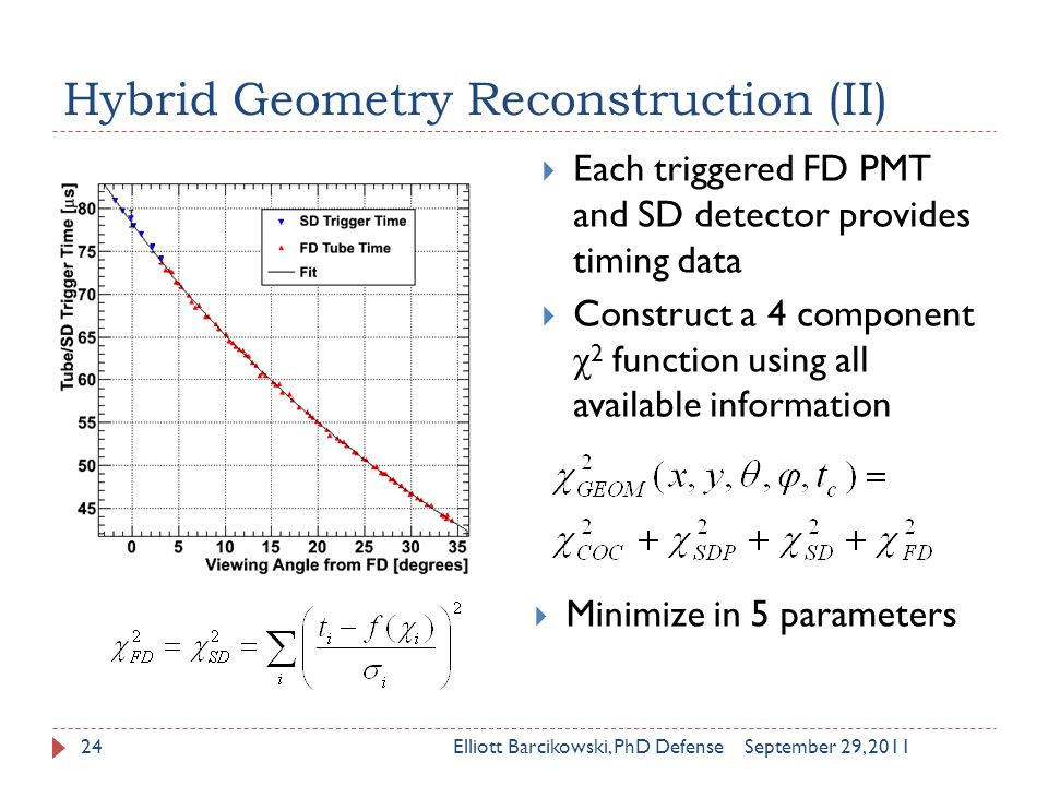 Hybrid Geometry Reconstruction (II) September 29, 2011Elliott Barcikowski, PhD Defense24  Each triggered FD PMT and SD detector provides timing data  Construct a 4 component χ 2 function using all available information  Minimize in 5 parameters