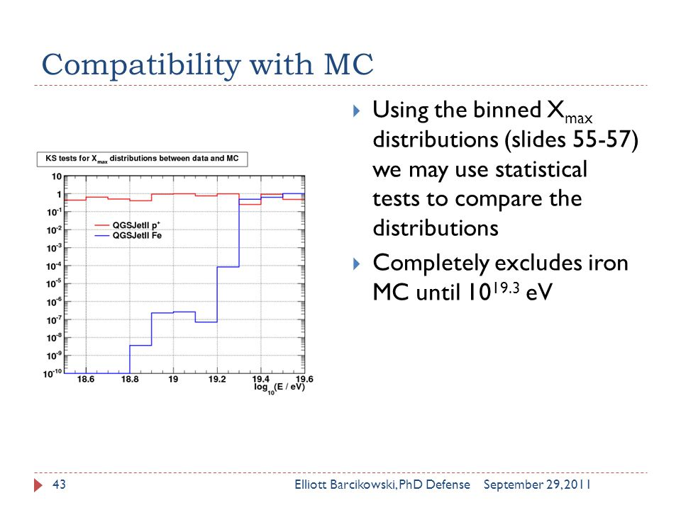 Compatibility with MC September 29, 2011Elliott Barcikowski, PhD Defense43  Using the binned X max distributions (slides 55-57) we may use statistical tests to compare the distributions  Completely excludes iron MC until 10 19.3 eV