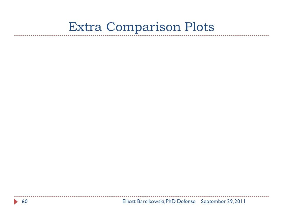 Extra Comparison Plots September 29, 2011Elliott Barcikowski, PhD Defense60