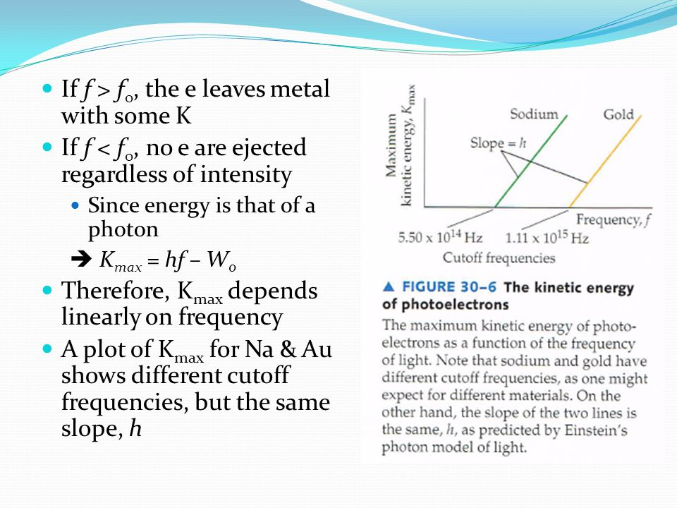 If f > f 0, the e leaves metal with some K If f < f 0, no e are ejected regardless of intensity Since energy is that of a photon  K max = hf – W 0 Therefore, K max depends linearly on frequency A plot of K max for Na & Au shows different cutoff frequencies, but the same slope, h