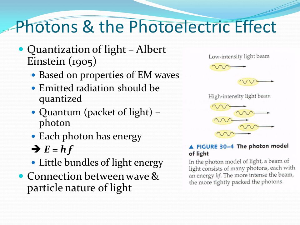 Photons & the Photoelectric Effect Quantization of light – Albert Einstein (1905) Based on properties of EM waves Emitted radiation should be quantized Quantum (packet of light) – photon Each photon has energy  E = h f Little bundles of light energy Connection between wave & particle nature of light