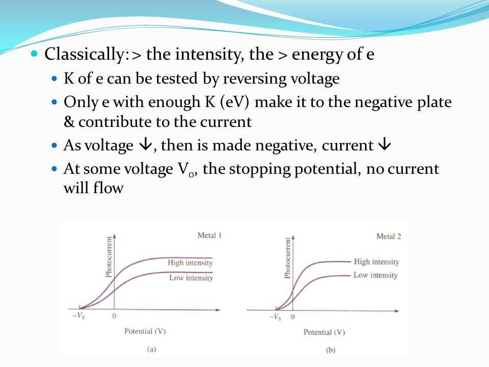 Classically: > the intensity, the > energy of e K of e can be tested by reversing voltage Only e with enough K (eV) make it to the negative plate & contribute to the current As voltage , then is made negative, current  At some voltage V 0, the stopping potential, no current will flow