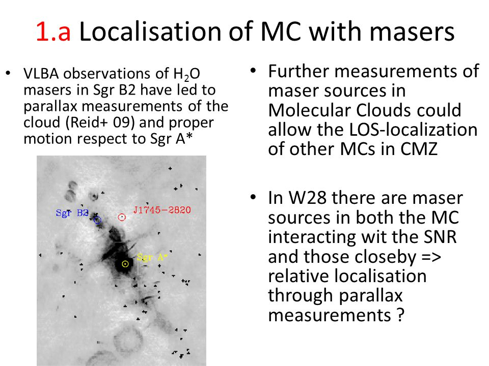 1.a Localisation of MC with masers Further measurements of maser sources in Molecular Clouds could allow the LOS-localization of other MCs in CMZ In W28 there are maser sources in both the MC interacting wit the SNR and those closeby => relative localisation through parallax measurements .