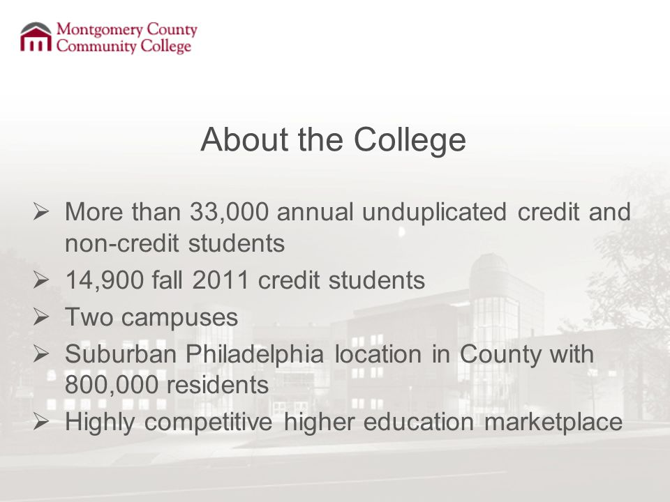 About the College  More than 33,000 annual unduplicated credit and non-credit students  14,900 fall 2011 credit students  Two campuses  Suburban Philadelphia location in County with 800,000 residents  Highly competitive higher education marketplace