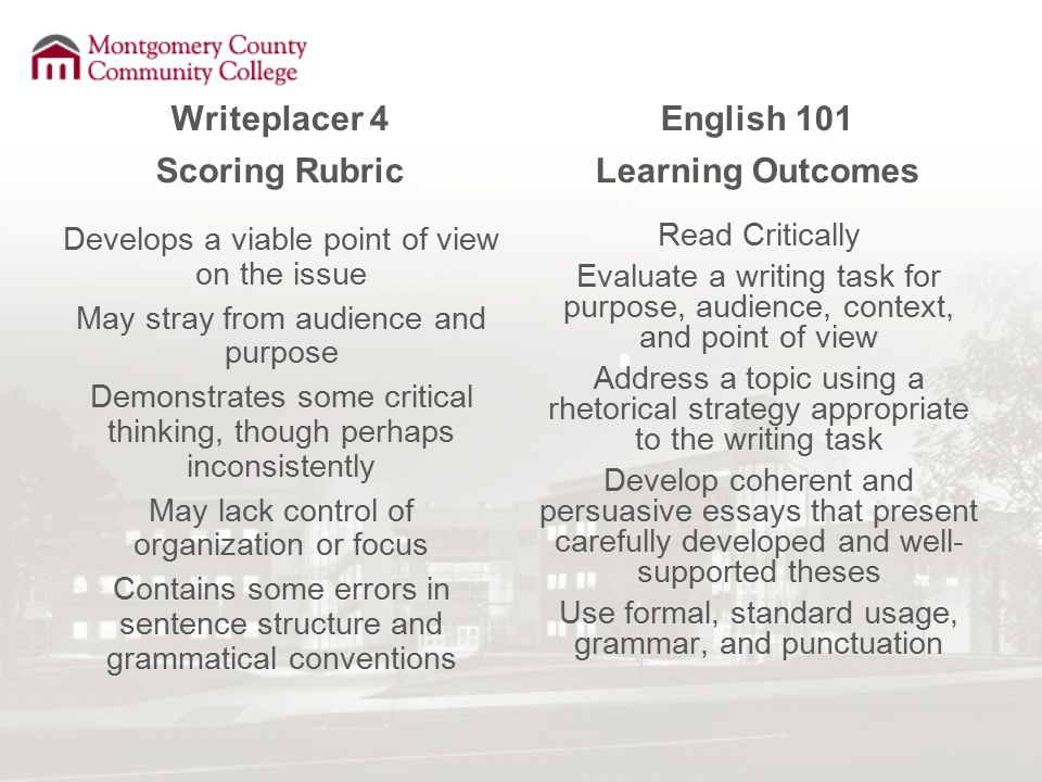 Writeplacer 4 Scoring Rubric Develops a viable point of view on the issue May stray from audience and purpose Demonstrates some critical thinking, though perhaps inconsistently May lack control of organization or focus Contains some errors in sentence structure and grammatical conventions English 101 Learning Outcomes Read Critically Evaluate a writing task for purpose, audience, context, and point of view Address a topic using a rhetorical strategy appropriate to the writing task Develop coherent and persuasive essays that present carefully developed and well- supported theses Use formal, standard usage, grammar, and punctuation
