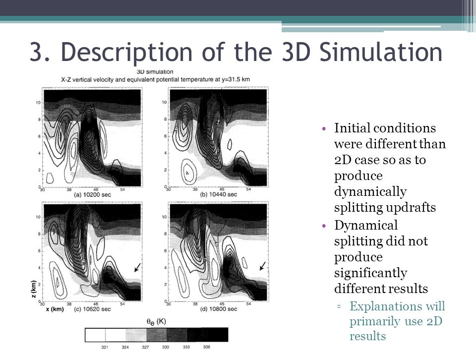3. Description of the 3D Simulation Initial conditions were different than 2D case so as to produce dynamically splitting updrafts Dynamical splitting