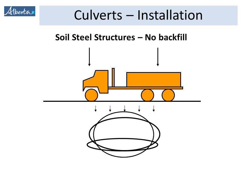 Culverts – Installation Soil Steel Structures – No backfill
