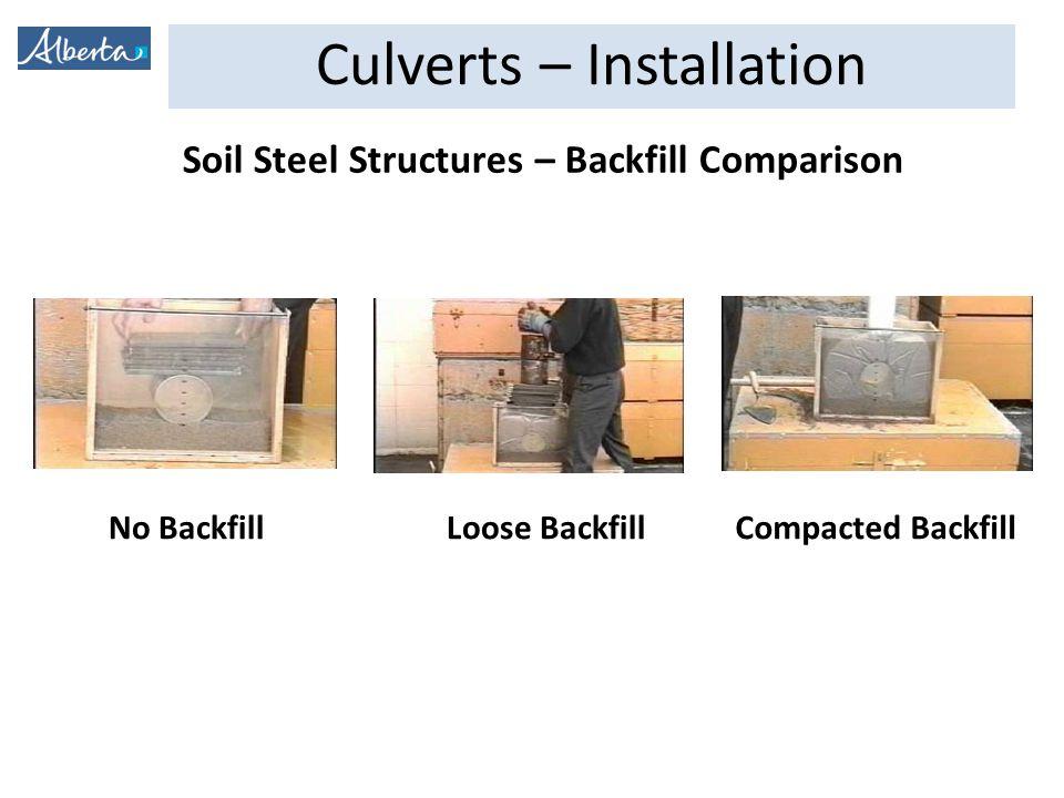 Culverts – Installation Assembly - Floor