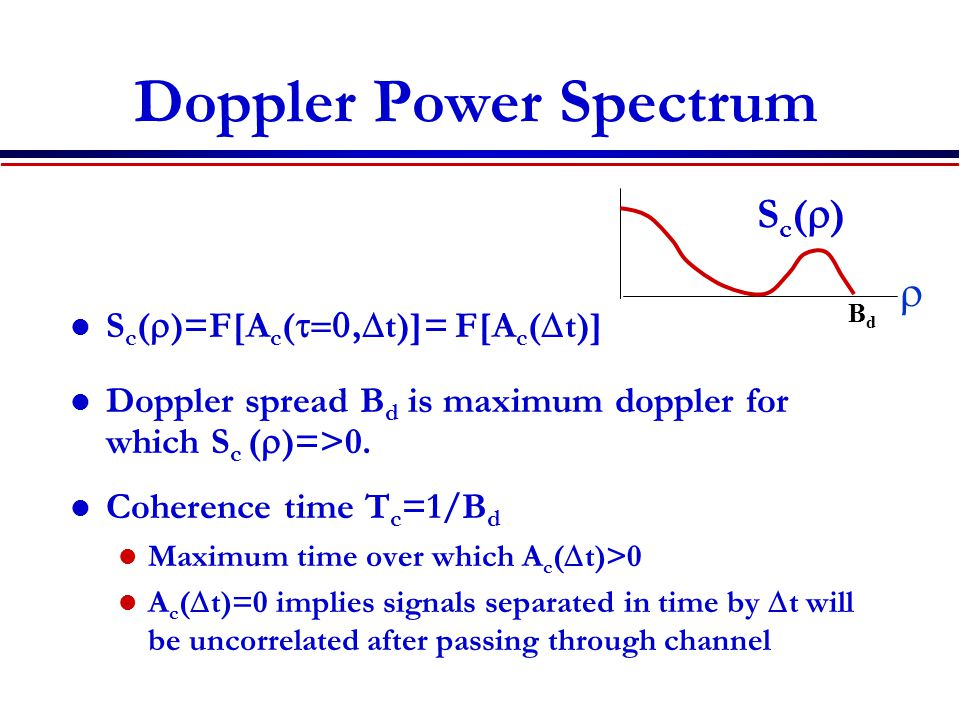 Doppler Power Spectrum S c (  )=F[A c ( ,  t)]= F[A c (  t)] Doppler spread B d is maximum doppler for which S c (  )=>0.
