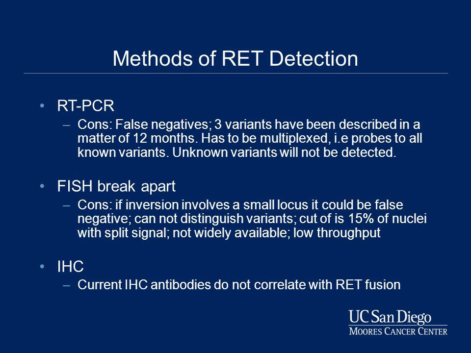 Methods of RET Detection RT-PCR –Cons: False negatives; 3 variants have been described in a matter of 12 months.