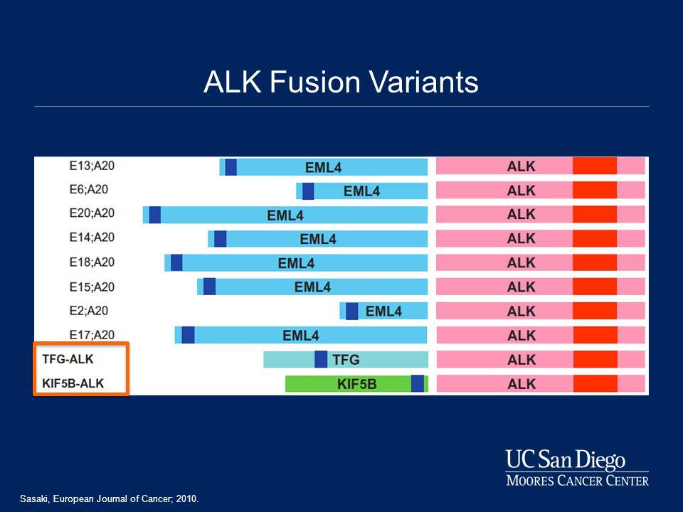 ALK Fusion Variants Sasaki, European Journal of Cancer; 2010.