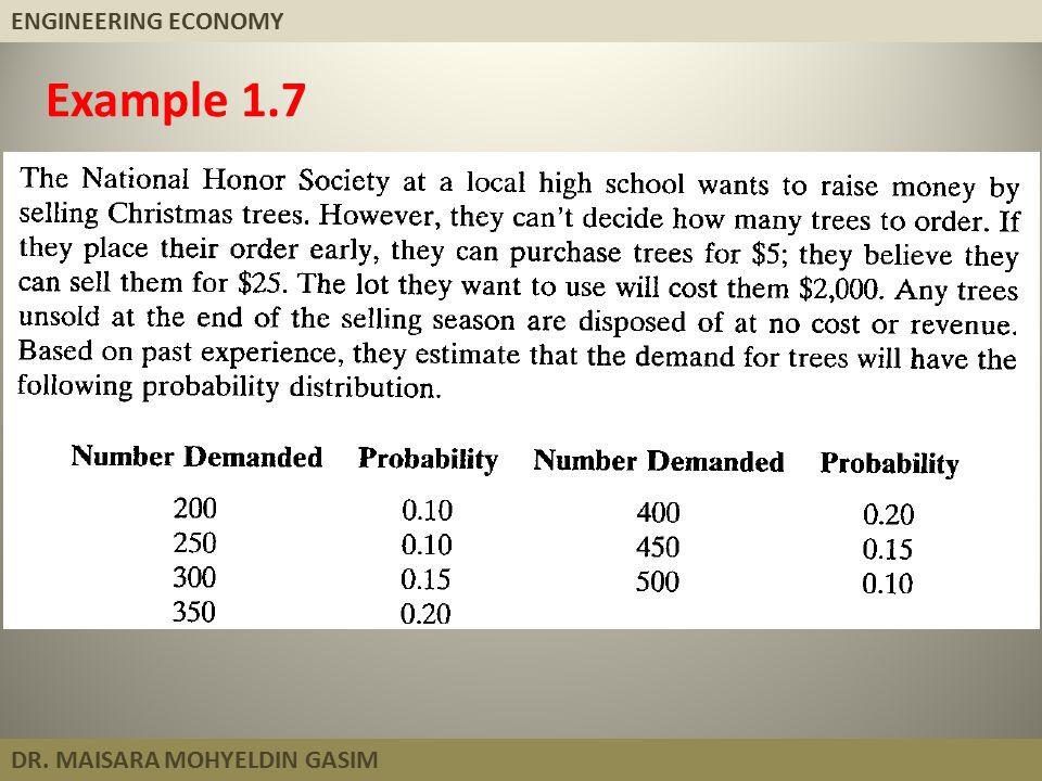 ENGINEERING ECONOMY DR. MAISARA MOHYELDIN GASIM Example 1.7