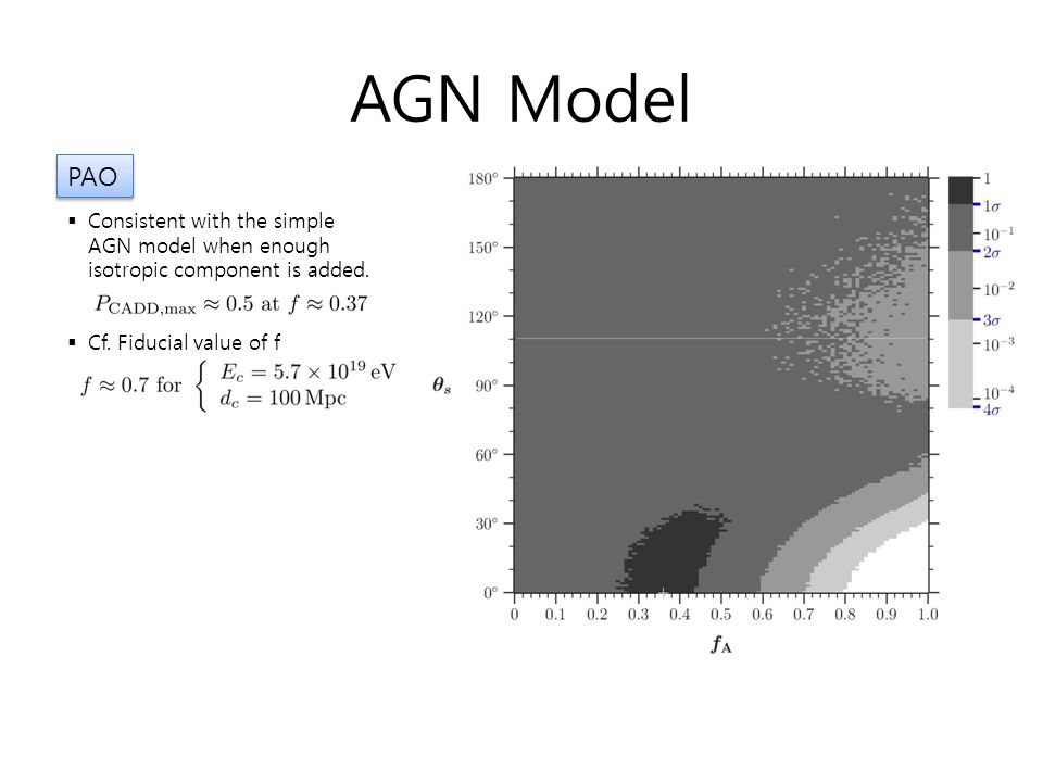  Consistent with the simple AGN model when enough isotropic component is added.  Cf. Fiducial value of f AGN Model PAO