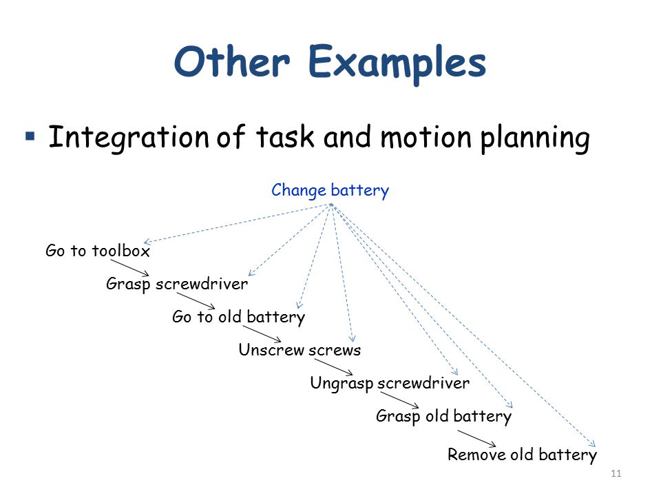 Other Examples  Integration of task and motion planning 11 Change battery Go to toolbox Grasp screwdriver Go to old battery Unscrew screws Grasp old battery Ungrasp screwdriver Remove old battery