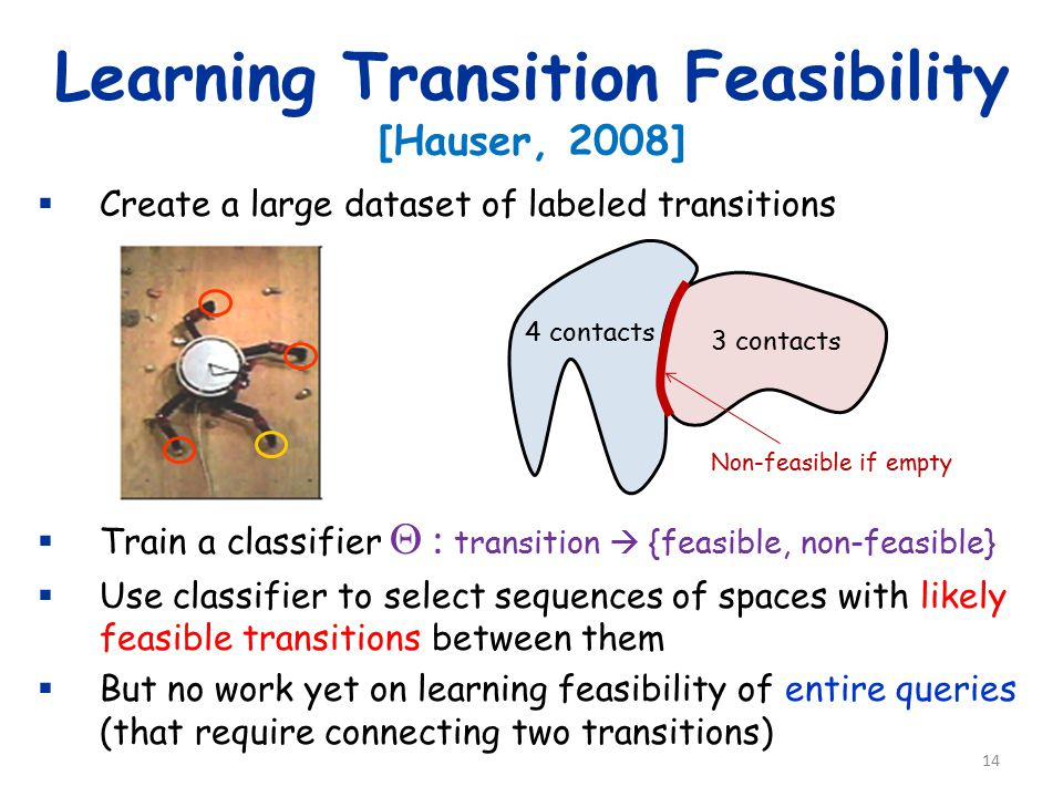 Learning Transition Feasibility [Hauser, 2008]  Create a large dataset of labeled transitions  Train a classifier  : transition  {feasible, non-feasible}  Use classifier to select sequences of spaces with likely feasible transitions between them  But no work yet on learning feasibility of entire queries (that require connecting two transitions) 14 4 contacts 3 contacts Non-feasible if empty