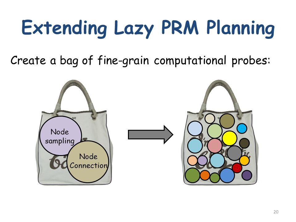 Extending Lazy PRM Planning 20 Create a bag of fine-grain computational probes: Node sampling Node Connection