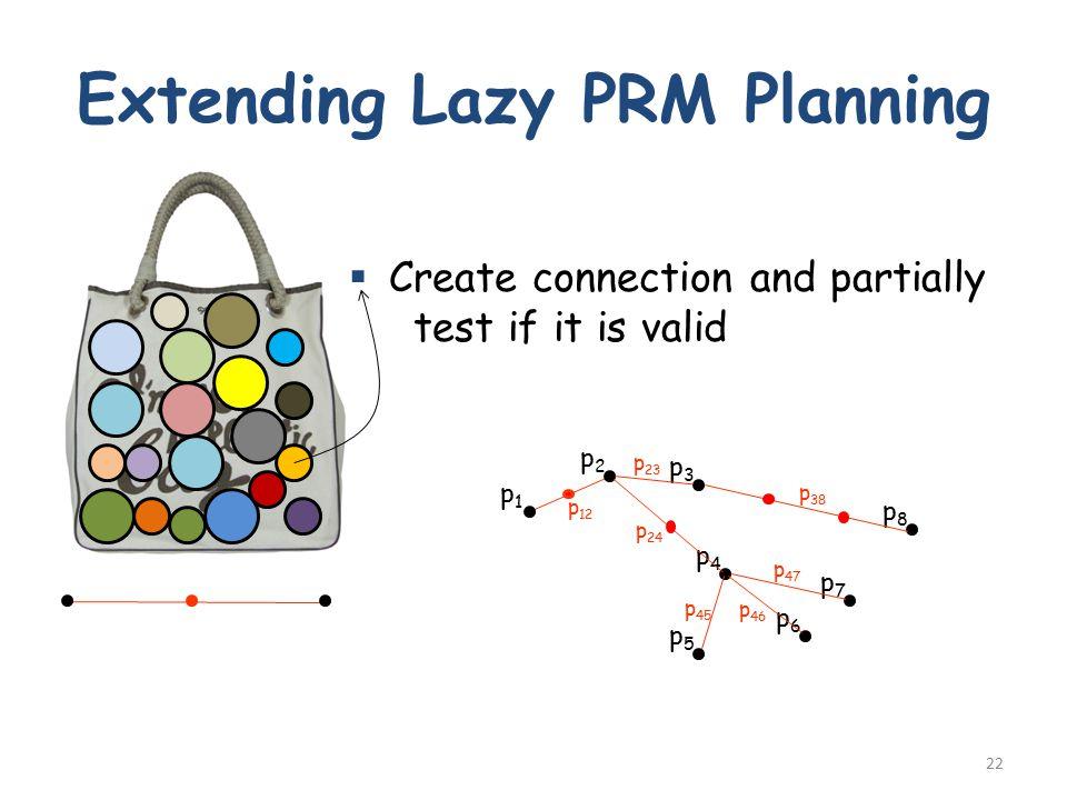 Extending Lazy PRM Planning 22  Create connection and partially test if it is valid p1p1 p8p8 p7p7 p6p6 p5p5 p4p4 p3p3 p2p2 p 12 p 23 p 24 p 45 p 38 p 46 p 47