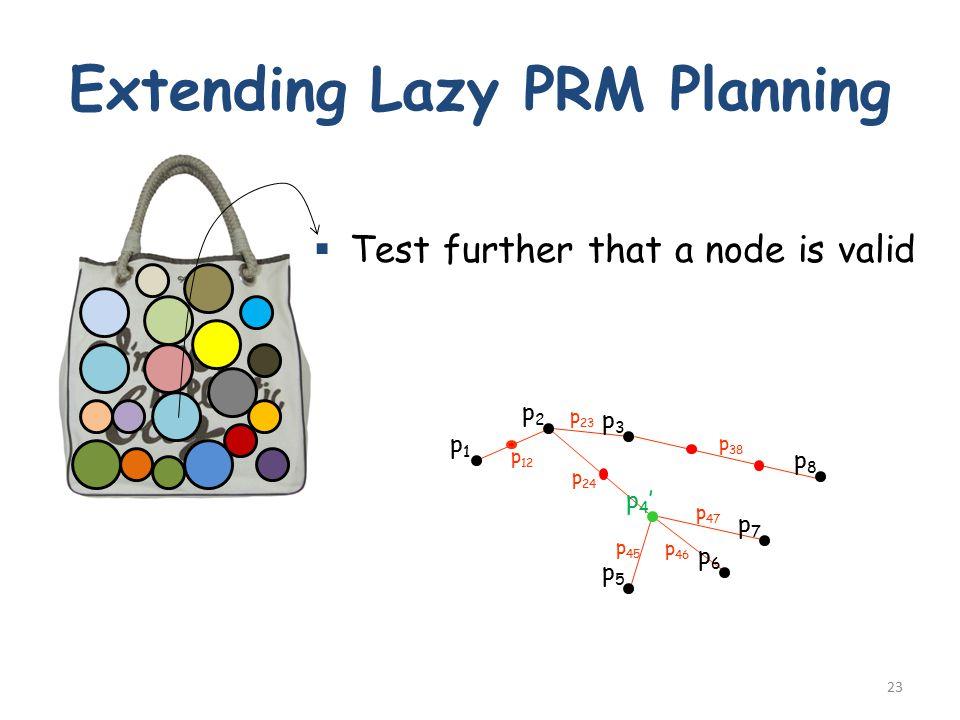 Extending Lazy PRM Planning 23  Test further that a node is valid p1p1 p 12 p 23 p 24 p 45 p 38 p 46 p 47 p8p8 p7p7 p6p6 p5p5 p4'p4' p3p3 p2p2