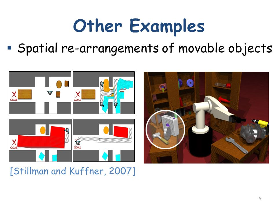 Other Examples  Spatial re-arrangements of movable objects 9 [Stillman and Kuffner, 2007]
