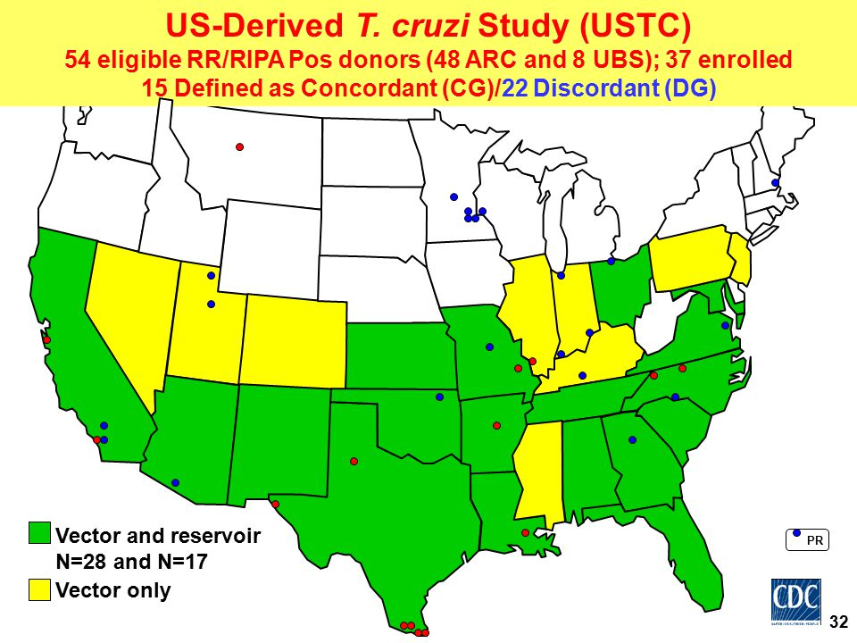 US-Derived T. cruzi Study (USTC) 54 eligible RR/RIPA Pos donors (48 ARC and 8 UBS); 37 enrolled 15 Defined as Concordant (CG)/22 Discordant (DG) Vecto